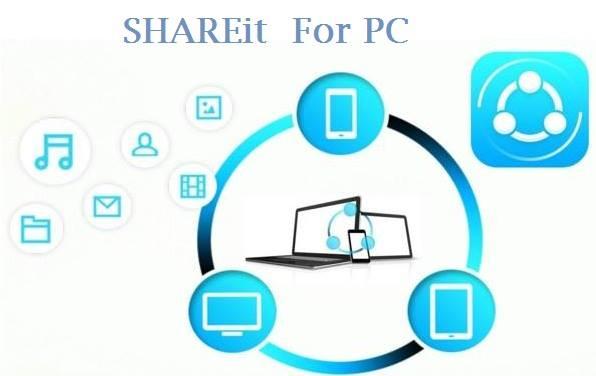 SHAREit 7 Free Download Windows 10 Filehippo PC