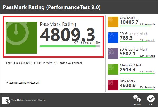 pc performance test